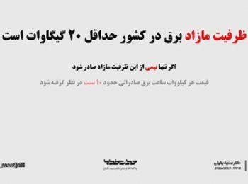تلاش آمریکا آن است که مانع تأمین برق افغانستان و عراق از طریق ایران شود