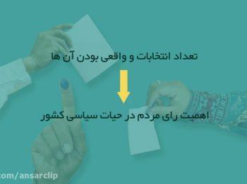 موشن گرافیک | انتخابات در کشورهای عربی